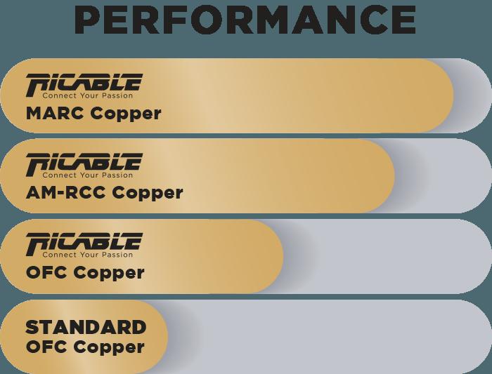 performance marc cooper effetto pelle